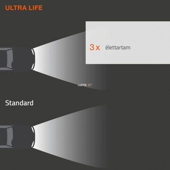 Osram Ultra Life 64193ULT H4