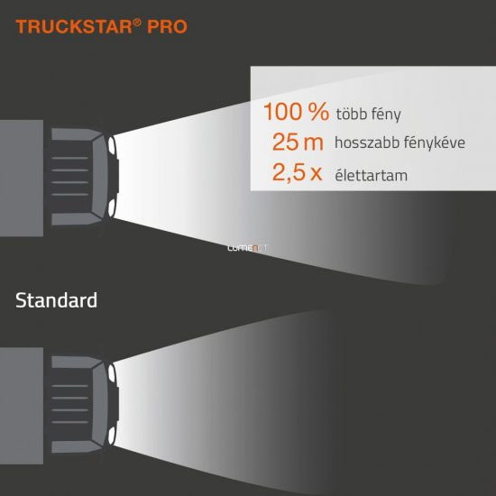Osram Truckstar Pro 64155TSP H1