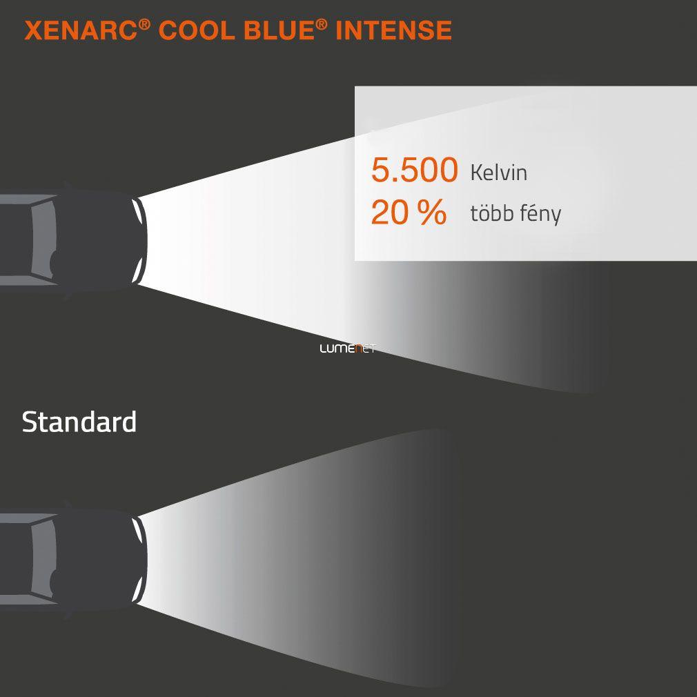 osram xenarc cool blue intense 66340cbi d3s lumenet. Black Bedroom Furniture Sets. Home Design Ideas