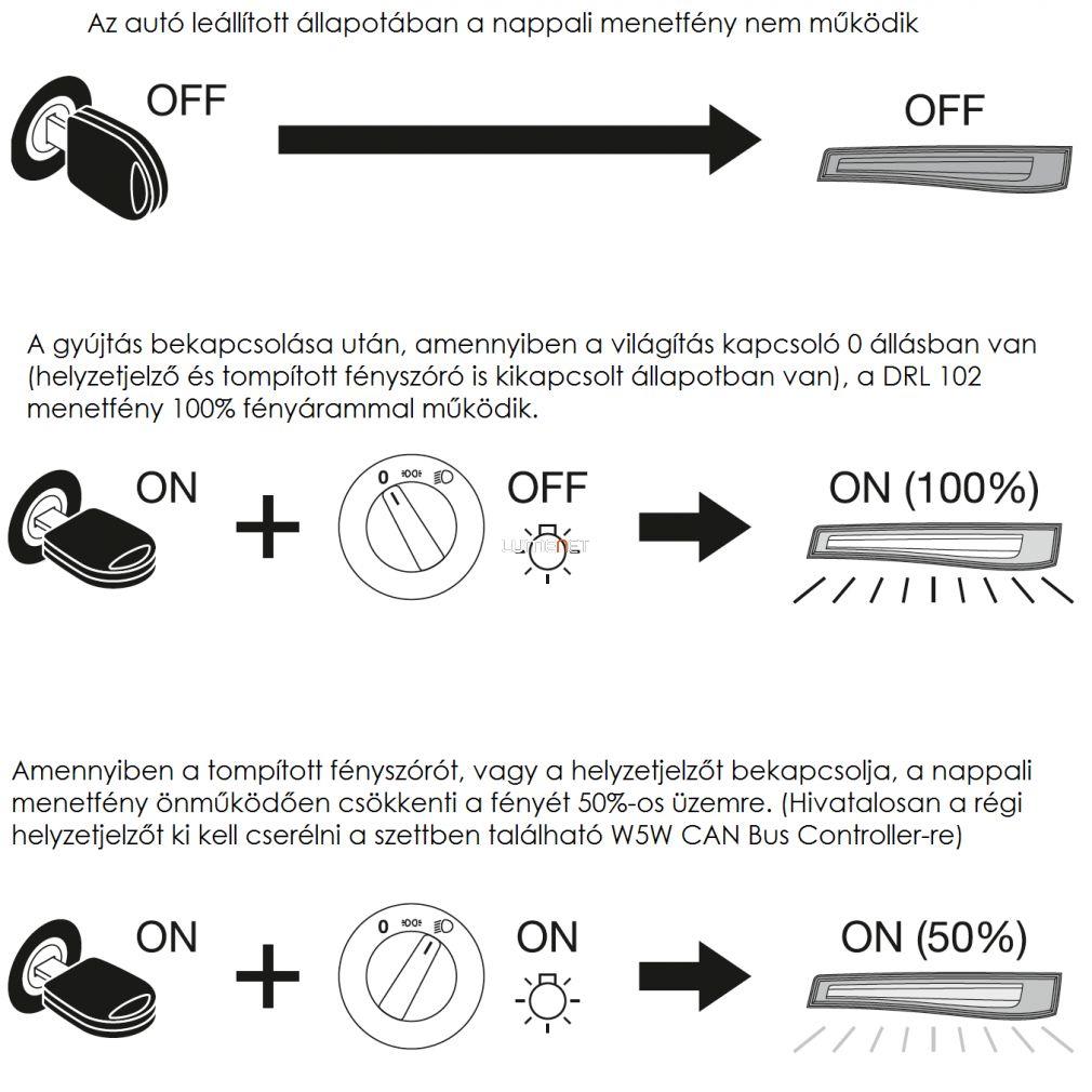 Osram LEDriving LG LED DRL102 - Lumenet