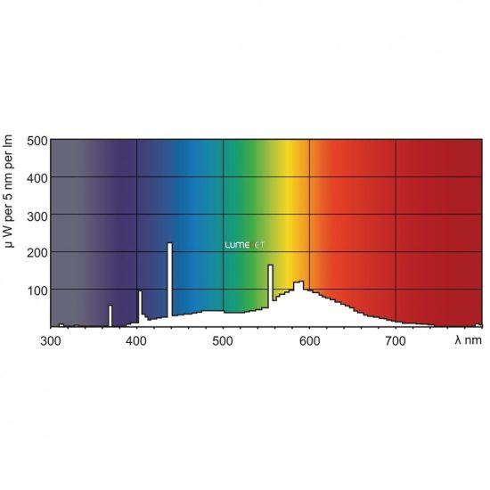 PHILIPS TL-X XL 40W/33-640 G13 RB fénycső 1200mm