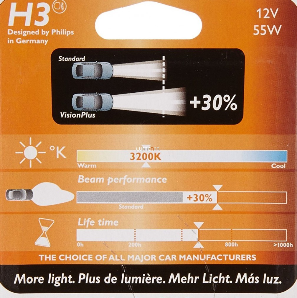 philips vision h3 30 12336prb1 lumenet. Black Bedroom Furniture Sets. Home Design Ideas