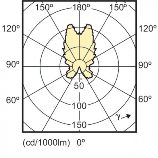 Philips Master LEDcandle DimTone 6W E14 2200-2700K B38 CL