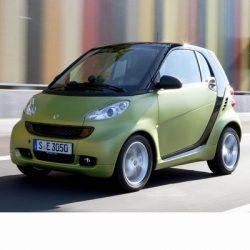 Autó izzók halogén izzóval szerelt Smart Fortwo (2007-2014)-hoz