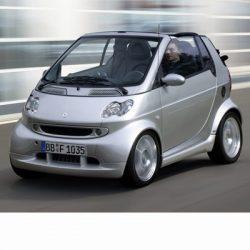 Smart Fortwo Cabrio (2002-2007) autó izzó