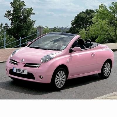 Autó izzók halogén izzóval szerelt Nissan Micra C+C (2005-2010)-hez