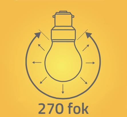 270 fok sugárzású LED fényforrás