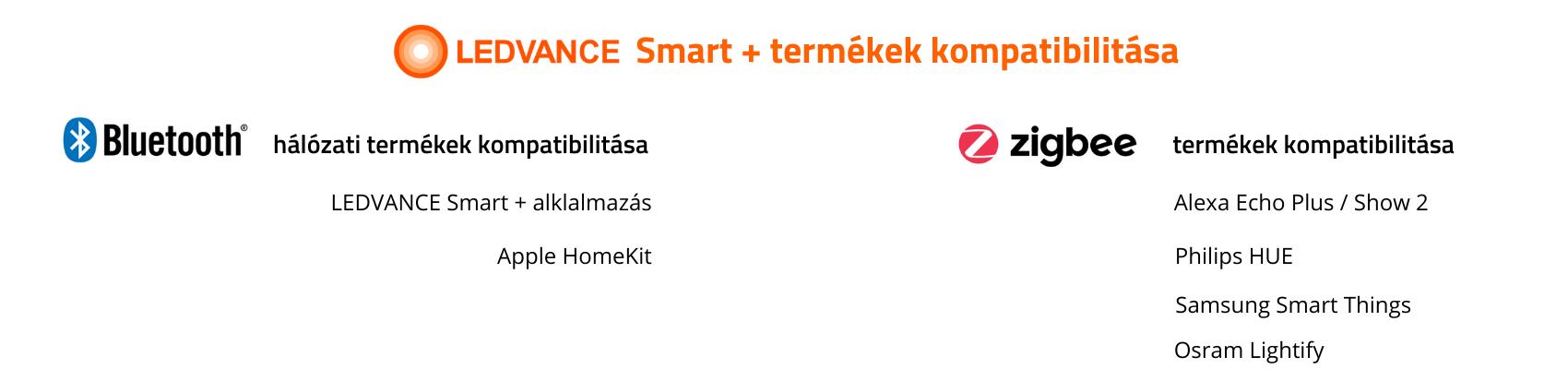 Ledvance Smart kompatibilis termékek és app-ok
