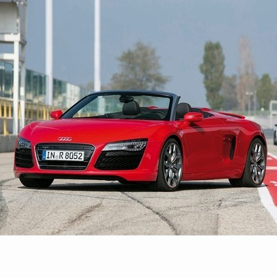 For Audi R8 Spyder (429) after 2010 with LED