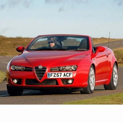 Autó izzók halogén izzóval szerelt Alfa Romeo Spider 939 (2006-2010)-hez