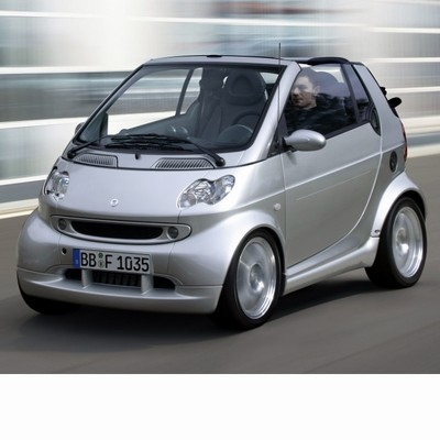 For Smart Fortwo Cabrio (2002-2007) with Halogen Lamps
