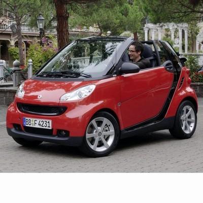 Smart Fortwo Cabrio (2007-2014) autó izzó