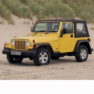 For Jeep Wrangler (1997-2006) with Halogen Lamps