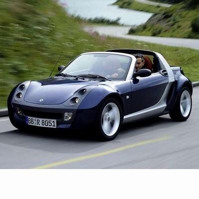 Autó izzók halogén izzóval szerelt Smart Roadster (2003-2006)-hoz