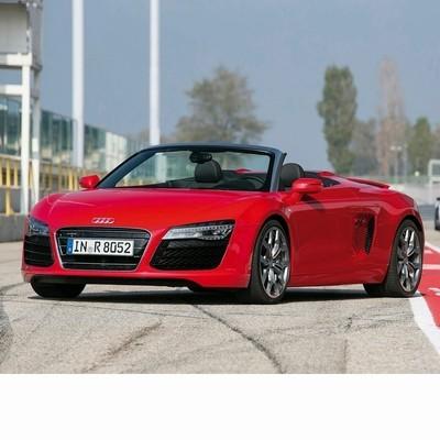 Autó izzók a 2010 utáni bi-xenon fényszóróval szerelt Audi R8 Spyder (429)-hez