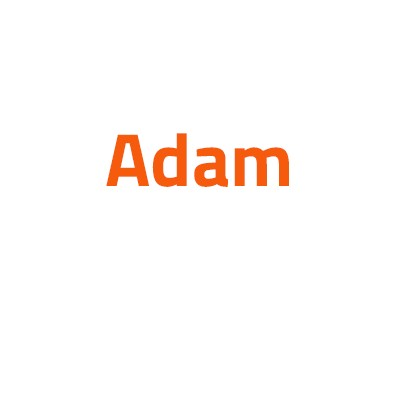Opel Adam autó izzó